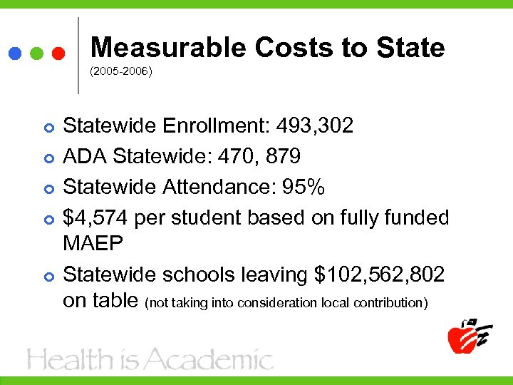 Measurable Costs to State (2005 -2006) Statewide Enrollment: 493, 302 ADA Statewide: 470, 879