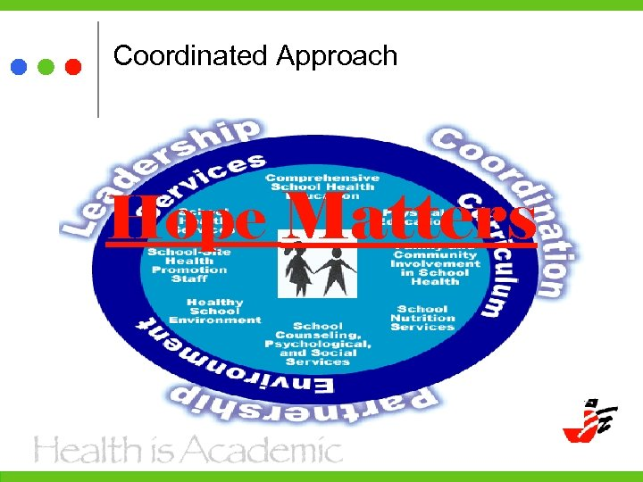 Coordinated Approach Hope Matters