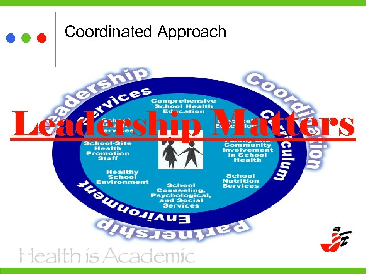 Coordinated Approach Leadership Matters