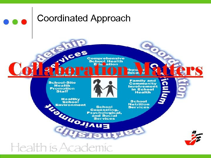 Coordinated Approach Collaboration Matters