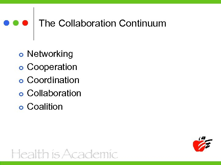 The Collaboration Continuum Networking Cooperation Coordination Collaboration Coalition