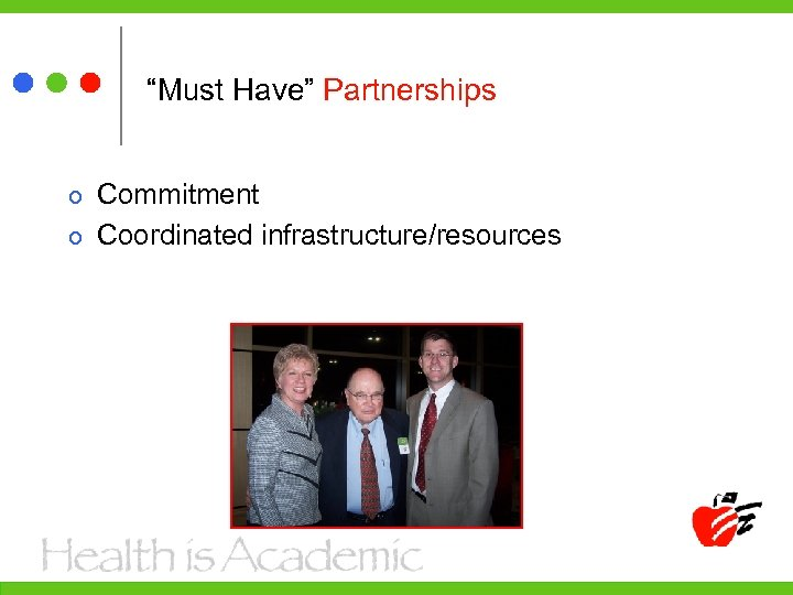 """""""Must Have"""" Partnerships Commitment Coordinated infrastructure/resources"""