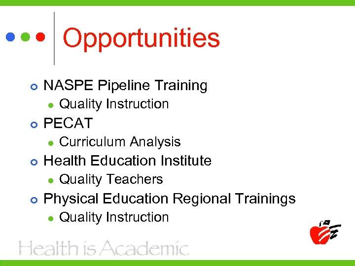 Opportunities NASPE Pipeline Training l PECAT l Curriculum Analysis Health Education Institute l Quality