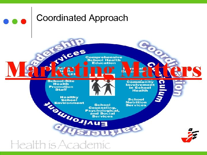 Coordinated Approach Marketing Matters