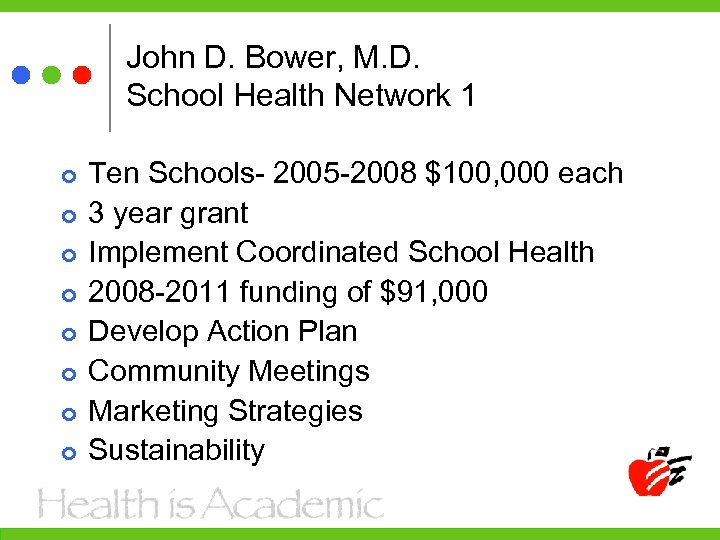 John D. Bower, M. D. School Health Network 1 Ten Schools- 2005 -2008 $100,