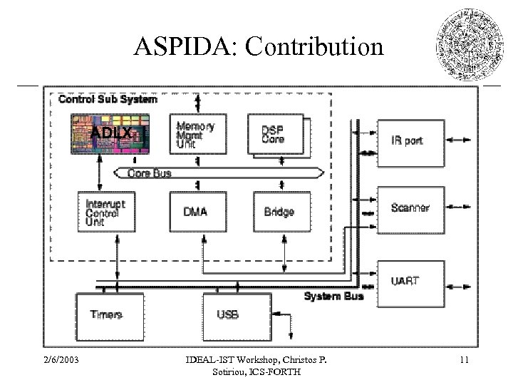 ASPIDA: Contribution ΑDLX ADLX HARD IP SOFT IP HDL+ flow Typical SOC 2/6/2003 IDEAL-IST