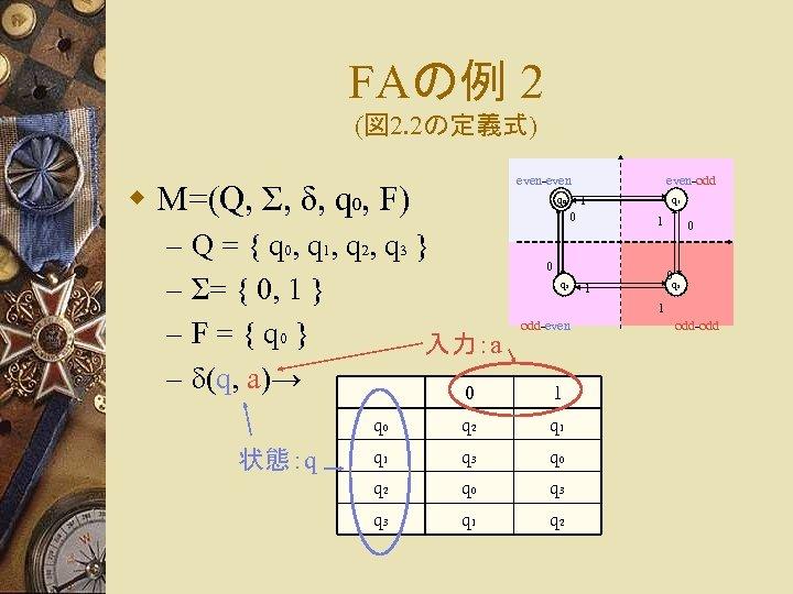 FAの例 2 (図 2. 2の定義式) even-even w M=(Q, Σ, δ, q 0, F) –