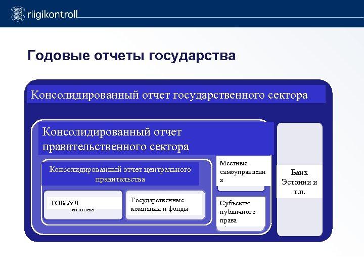 Годовые отчеты государства Consolidated accounts of the public sector Консолидированный отчет государственного сектора Consolidated