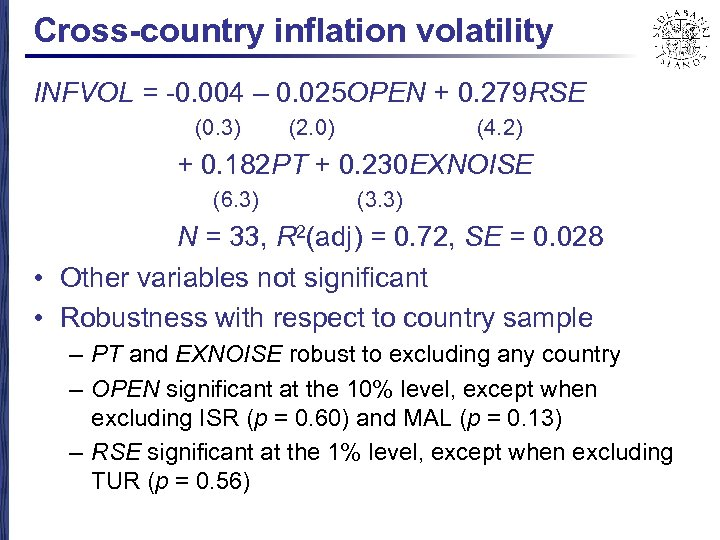 Cross-country inflation volatility INFVOL = -0. 004 – 0. 025 OPEN + 0. 279