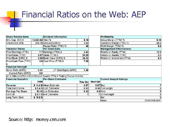 Financial Ratios on the Web: AEP Source: http: money. cnn. com
