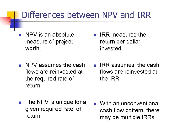 Differences between NPV and IRR n n n NPV is an absolute measure of