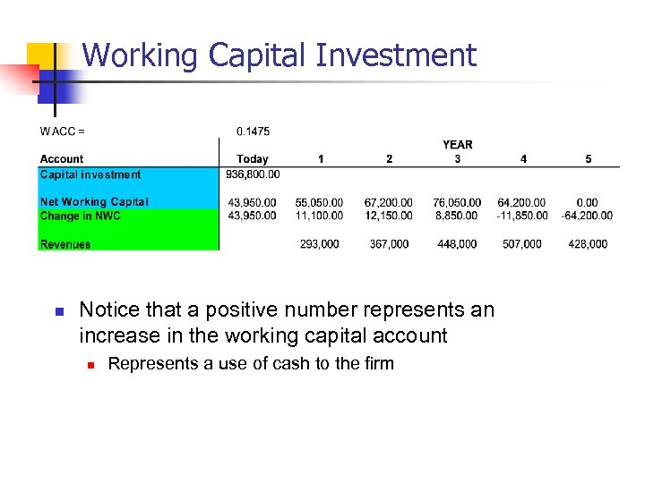 Working Capital Investment n Notice that a positive number represents an increase in the