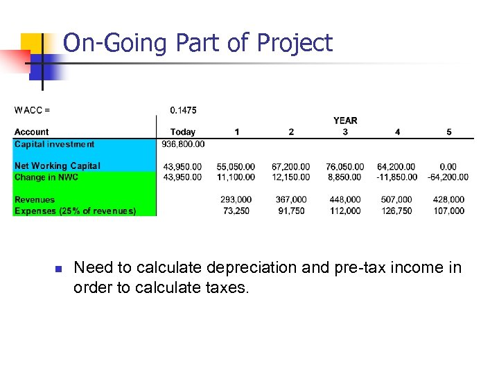 On-Going Part of Project n Need to calculate depreciation and pre-tax income in order