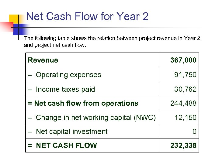 Net Cash Flow for Year 2 The following table shows the relation between project