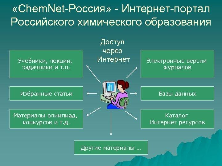 «Chem. Net-Россия» - Интернет-портал Российского химического образования Учебники, лекции, задачники и т. п.