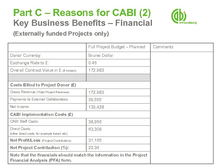 Part C – Reasons for CABI (2) Key Business Benefits – Financial (Externally funded