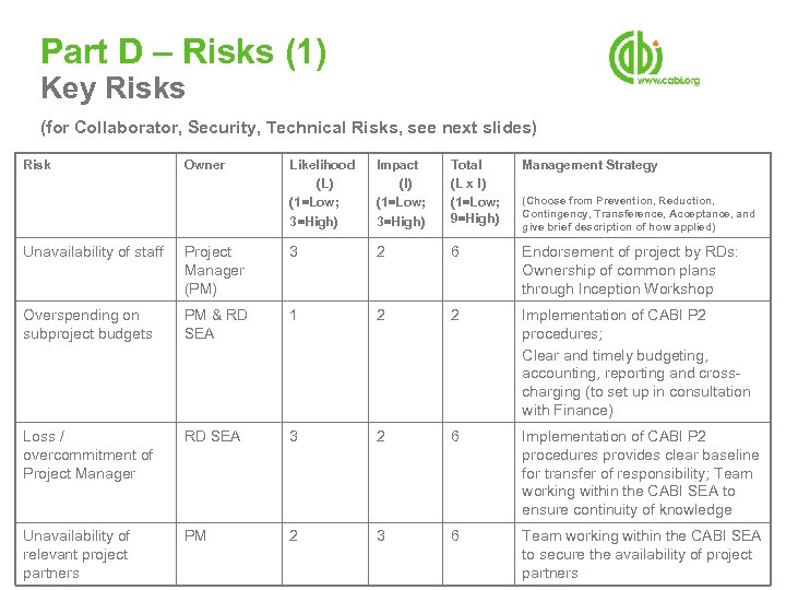 Part D – Risks (1) Key Risks (for Collaborator, Security, Technical Risks, see next