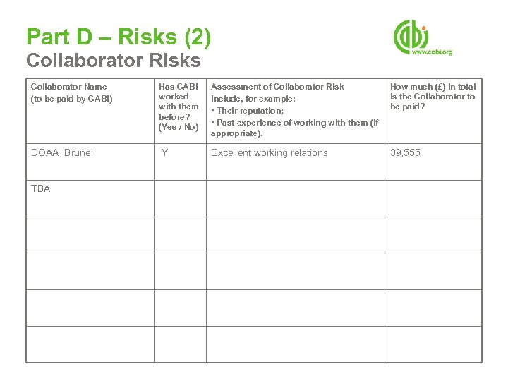 Part D – Risks (2) Collaborator Risks Collaborator Name (to be paid by CABI)
