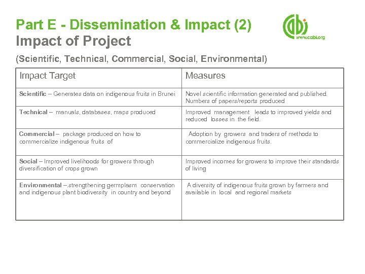 Part E - Dissemination & Impact (2) Impact of Project (Scientific, Technical, Commercial, Social,
