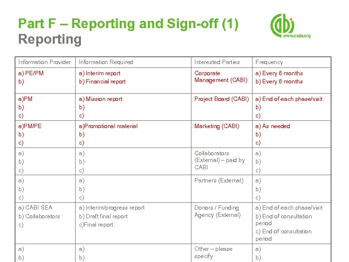 Part F – Reporting and Sign-off (1) Reporting Information Provider Information Required Interested Parties