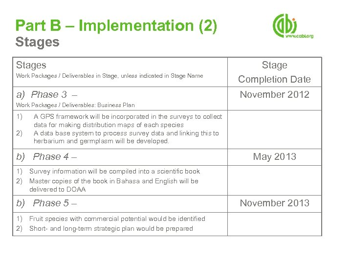 Part B – Implementation (2) Stages Work Packages / Deliverables in Stage, unless indicated