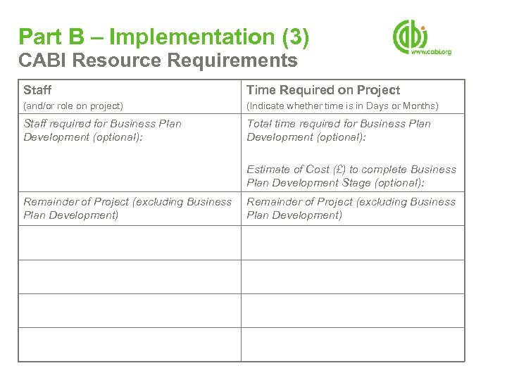 Part B – Implementation (3) CABI Resource Requirements Staff Time Required on Project (and/or