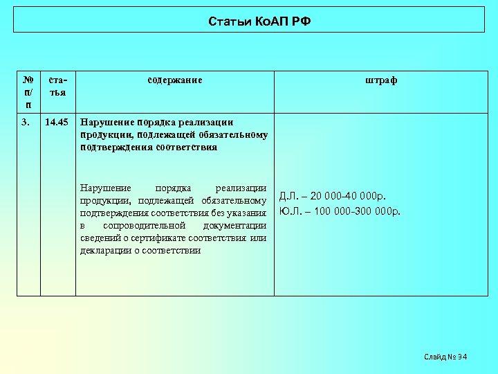 Статьи Ко. АП РФ № п/ п статья содержание 3. 14. 45 штраф