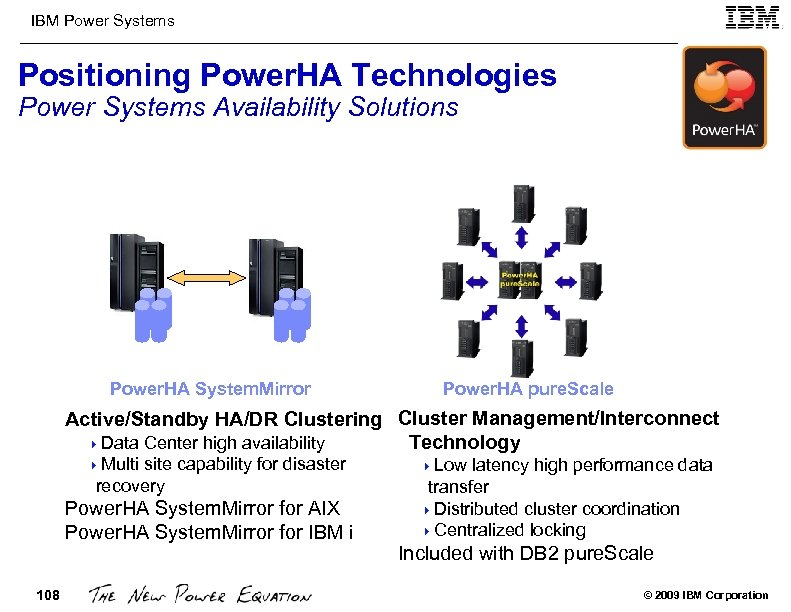 IBM Power Systems Positioning Power. HA Technologies Power Systems Availability Solutions Power. HA System.