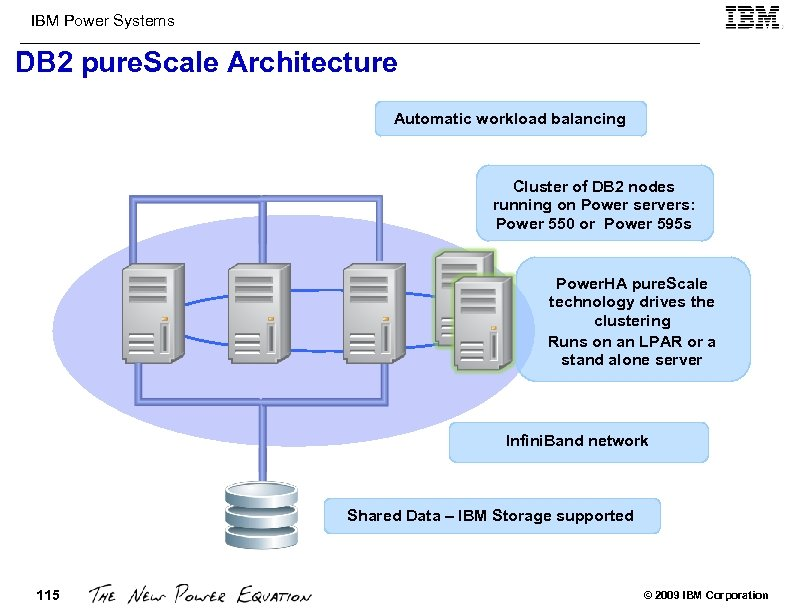 IBM Power Systems DB 2 pure. Scale Architecture Automatic workload balancing Cluster of DB