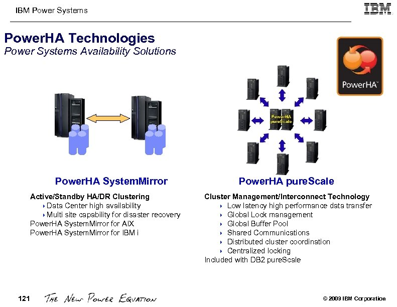 IBM Power Systems Power. HA Technologies Power Systems Availability Solutions Power. HA System. Mirror