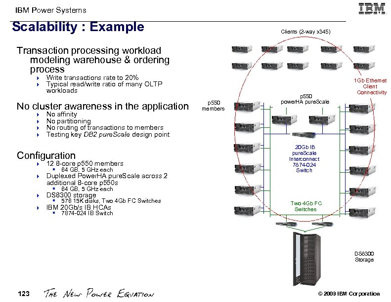 IBM Power Systems Scalability : Example Clients (2 -way x 345) Transaction processing workload
