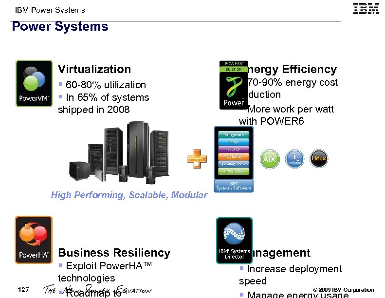 IBM Power Systems Virtualization § 60 -80% utilization § In 65% of systems shipped