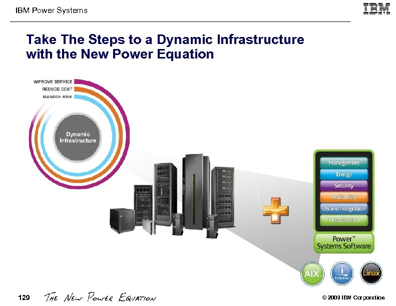 IBM Power Systems Take The Steps to a Dynamic Infrastructure with the New Power