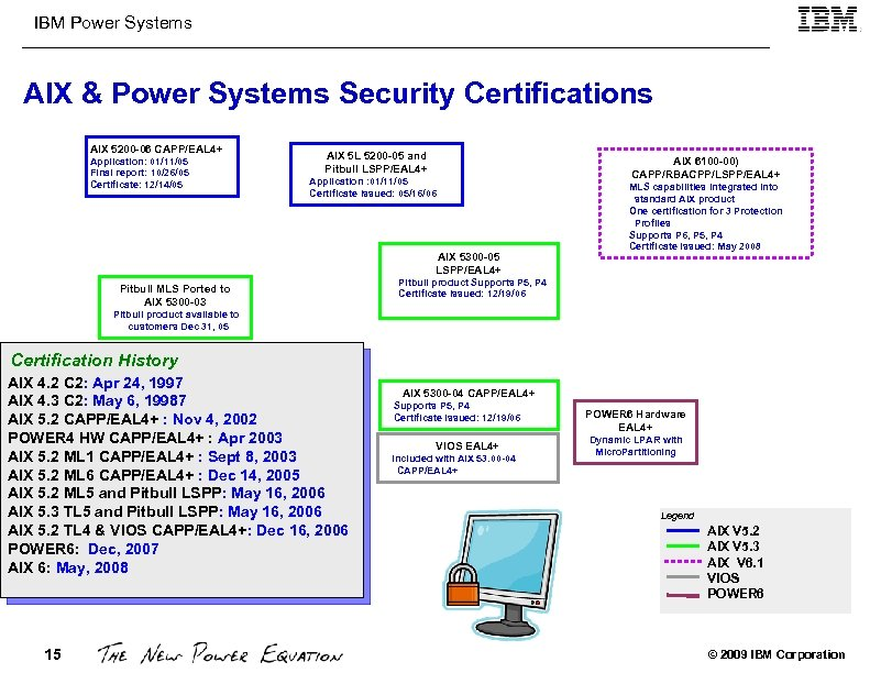 IBM Power Systems AIX & Power Systems Security Certifications AIX 5200 -06 CAPP/EAL 4+