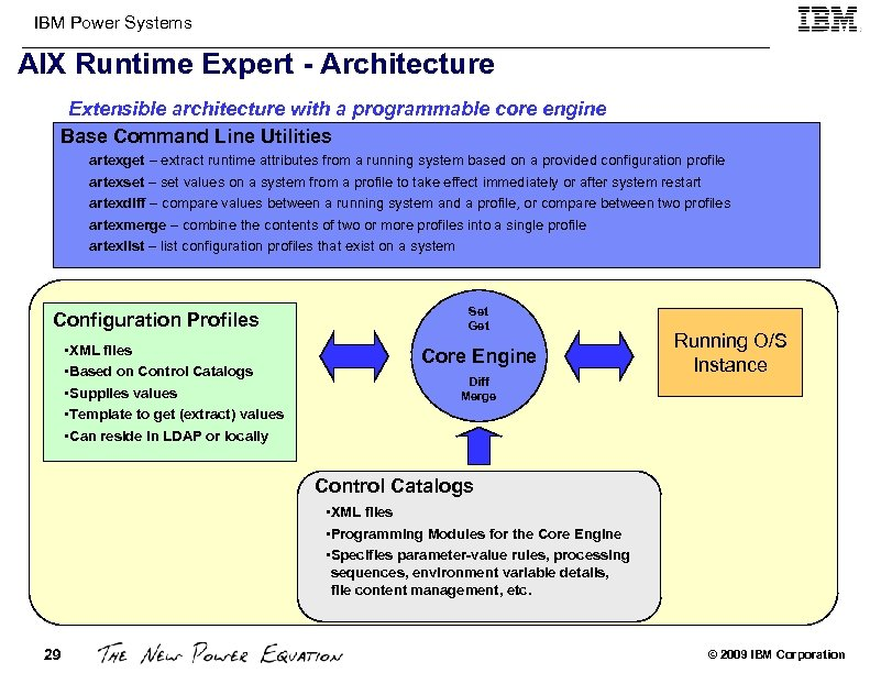 IBM Power Systems AIX Runtime Expert - Architecture Extensible architecture with a programmable core