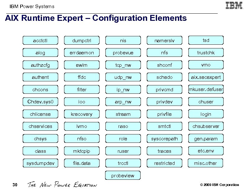 IBM Power Systems AIX Runtime Expert – Configuration Elements acctctl dumpctrl nis namerslv tsd