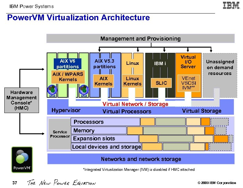 IBM Power Systems Power. VM Virtualization Architecture Management and Provisioning AIX V 5. 3