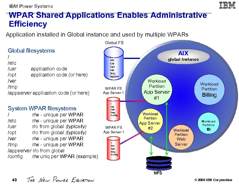 IBM Power Systems WPAR Shared Applications Enables Administrative Efficiency Application installed in Global instance