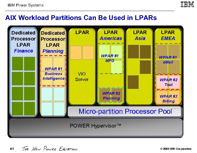 IBM Power Systems AIX Workload Partitions Can Be Used in LPARs Dedicated Processor LPAR