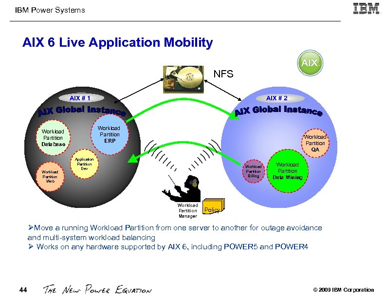 IBM Power Systems AIX 6 Live Application Mobility NFS AIX # 1 Workload Partition