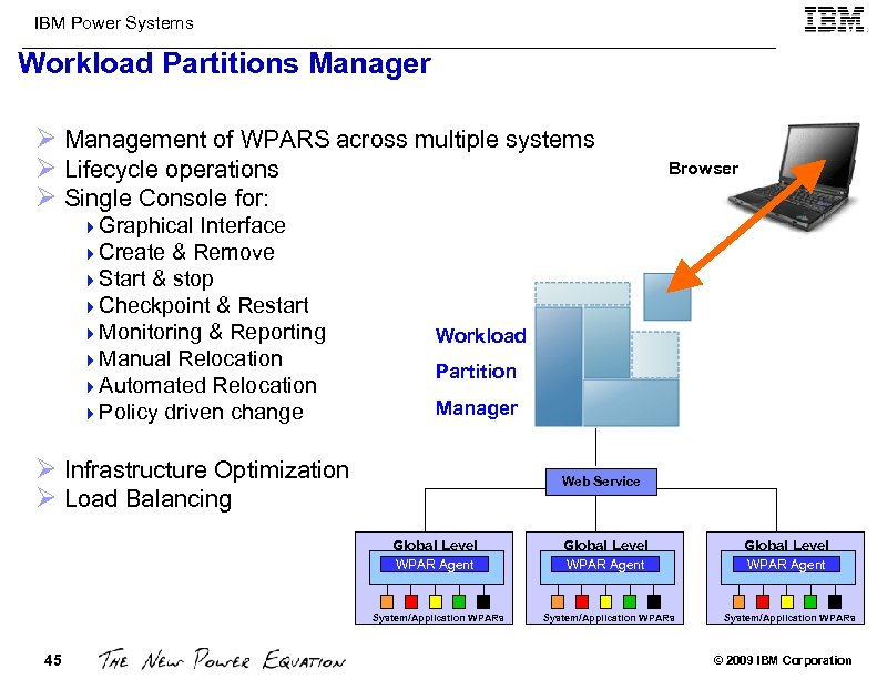 IBM Power Systems Workload Partitions Manager Ø Management of WPARS across multiple systems Ø