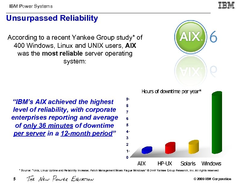 IBM Power Systems Unsurpassed Reliability According to a recent Yankee Group study* of 400