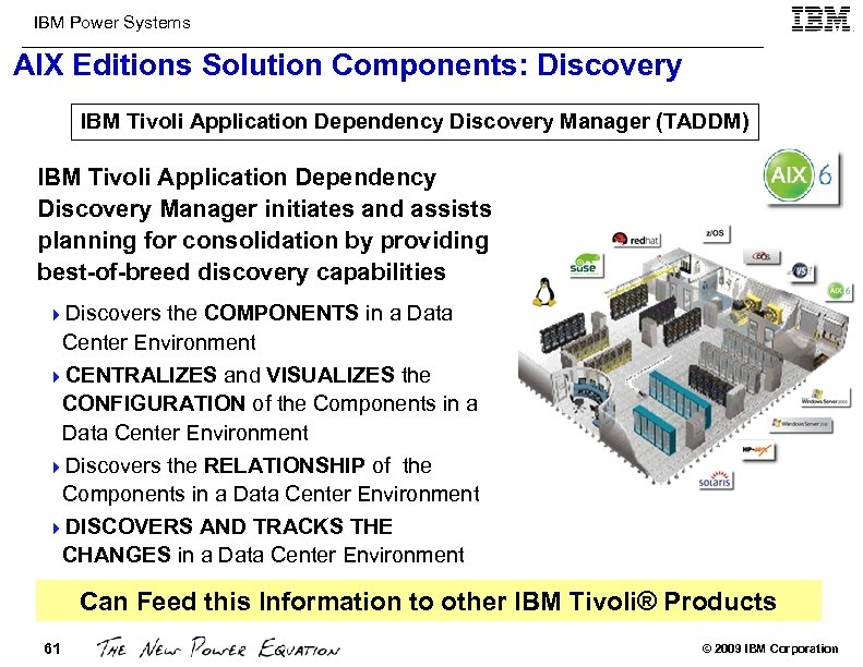IBM Power Systems AIX Editions Solution Components: Discovery IBM Tivoli Application Dependency Discovery Manager