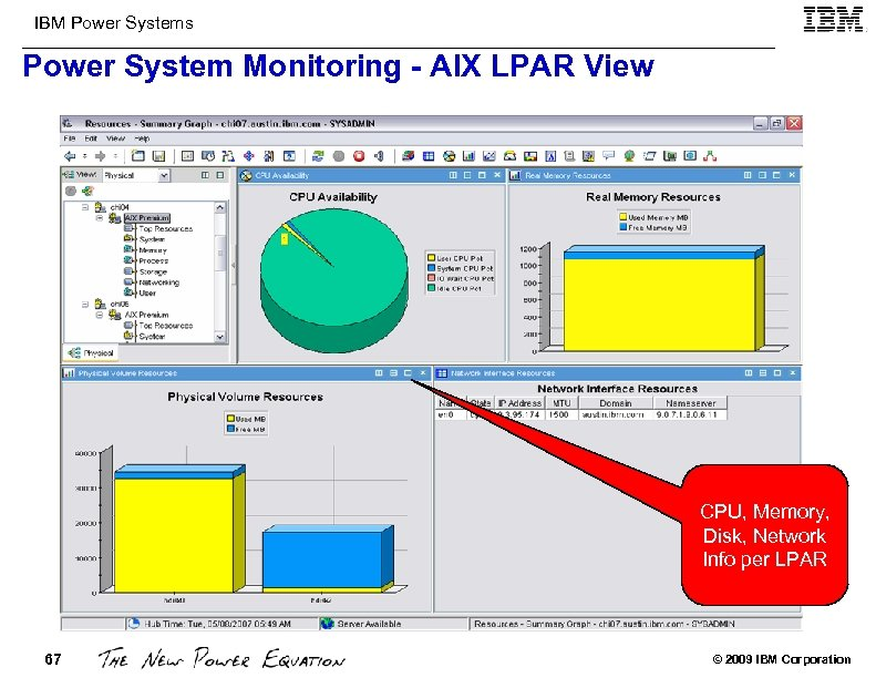 IBM Power Systems Power System Monitoring - AIX LPAR View CPU, Memory, Disk, Network