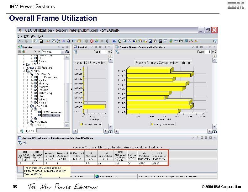 IBM Power Systems Overall Frame Utilization 69 © 2009 IBM Corporation