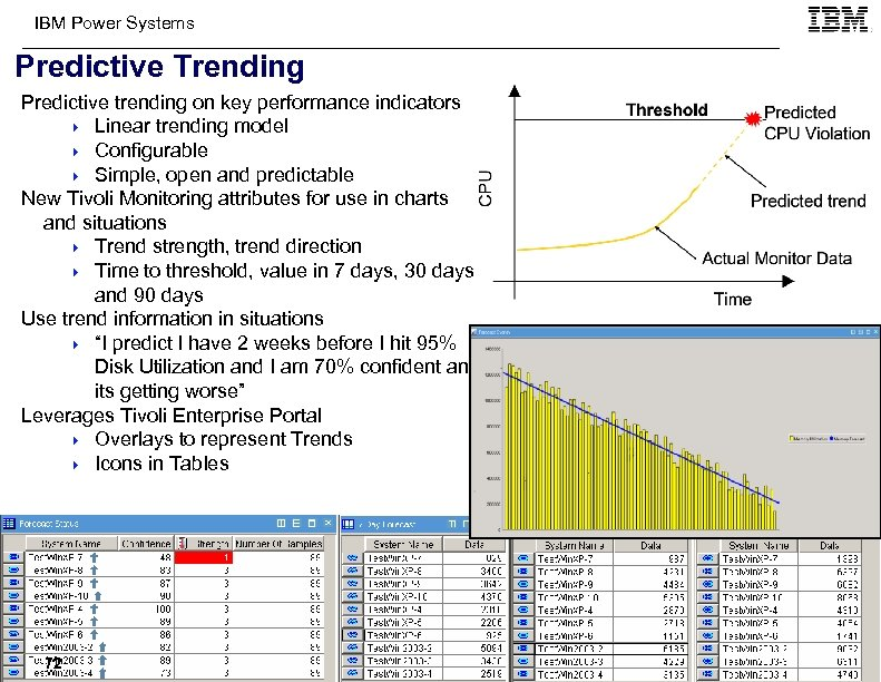 IBM Power Systems Predictive Trending Predictive trending on key performance indicators 4 Linear trending