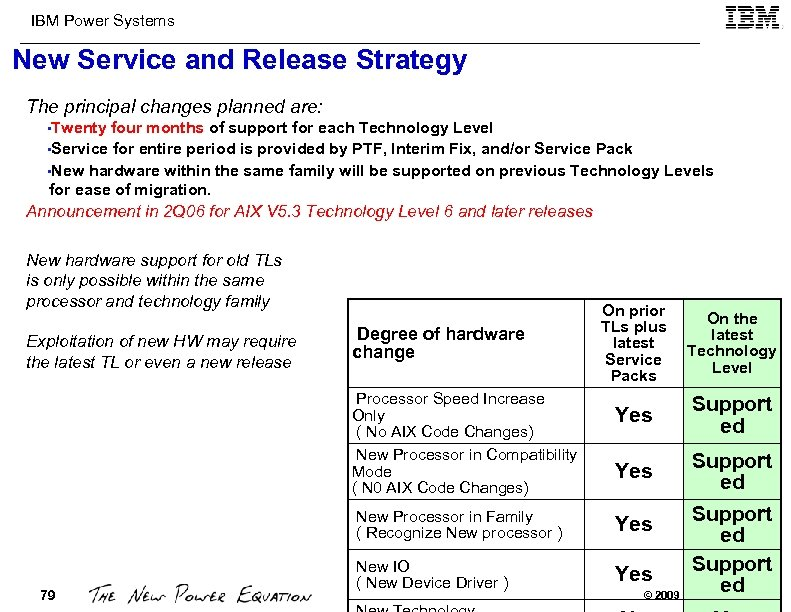IBM Power Systems New Service and Release Strategy The principal changes planned are: •