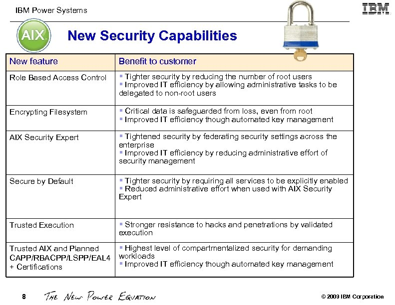 IBM Power Systems New Security Capabilities New feature Benefit to customer Role Based Access