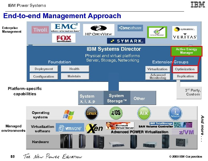 IBM Power Systems End-to-end Management Approach IBM Director Enterprise Management AIX Management IBM Systems