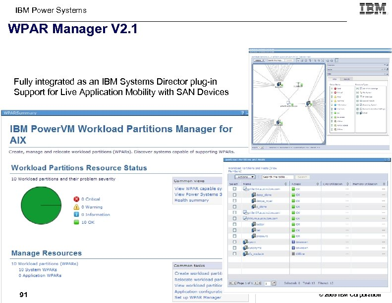 IBM Power Systems WPAR Manager V 2. 1 Fully integrated as an IBM Systems
